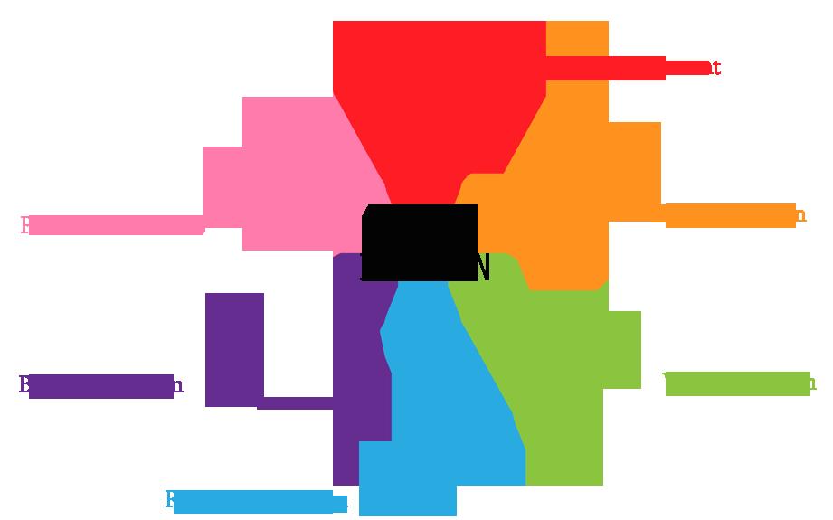 Top 7 Must Have Web Designer Job Skills Cyrus Holiday