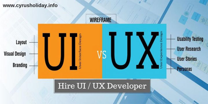 Ui Ux Developer >> Hire Ux Ui Developer Developer And Generate Double Revenue Cyrus